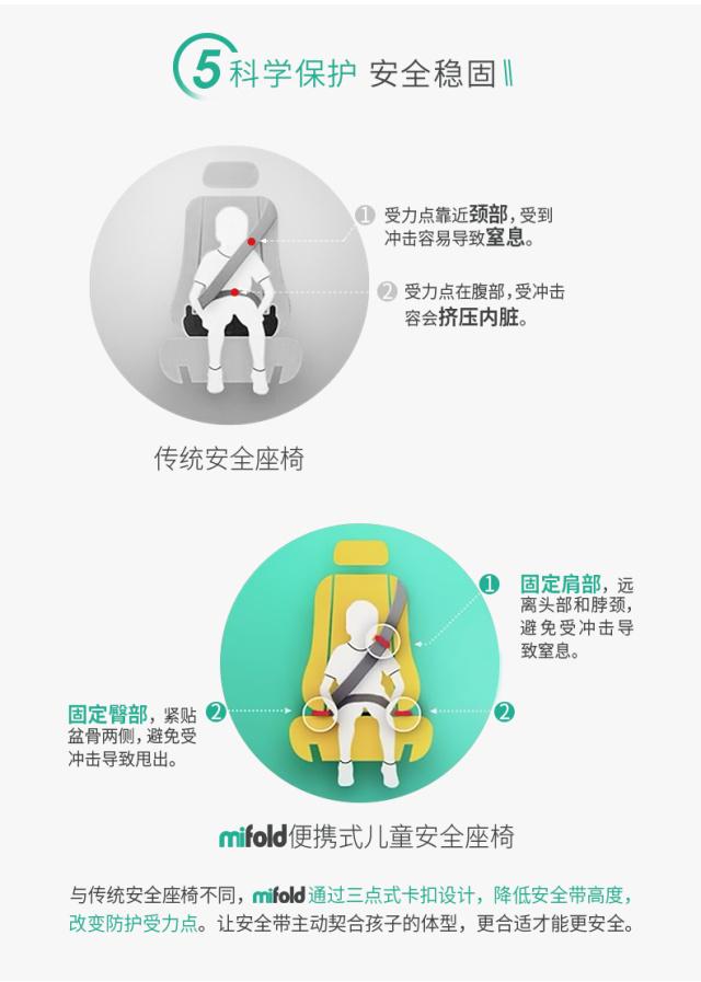 Mifold儿童安全座椅