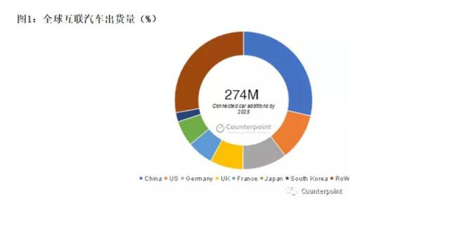 智东西晚报:新能源车补贴减半地方补贴取消;美对多家中国公司发起337调查