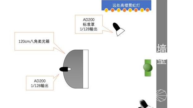 神牛(Godox)X1T-S索尼引闪器