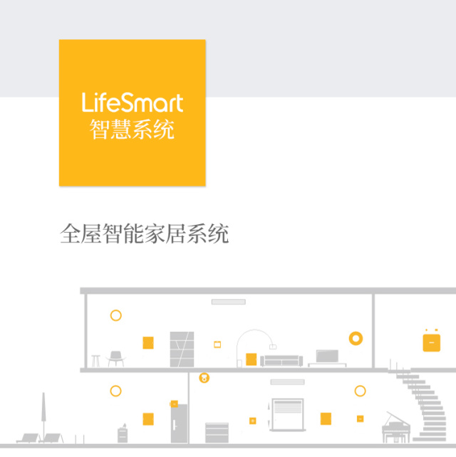 LifeSmart云起量子灯套装