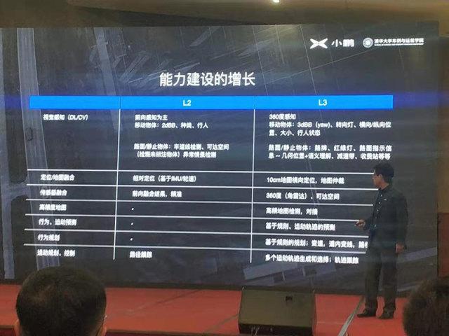 智东西晚报:特斯拉上海工厂已经启动试生产 中国首个量子计算机明年底或将推出