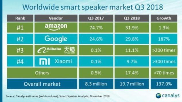 智东西早报:谷歌云CEO将卸任甲骨文前高管接棒 Alphabet拟关闭人形机器人公司