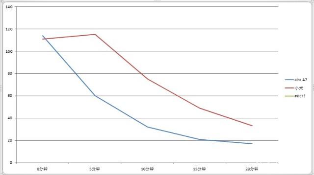 曲线图.jpg