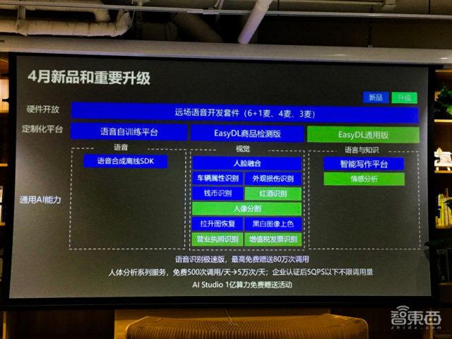 智东西晚报:AI可直接从大脑合成语音 北京新能源车指标排至8年后