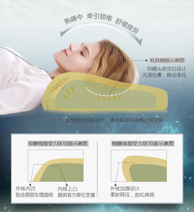 绮眠(KISSOGNO)支撑颈椎恒温枕