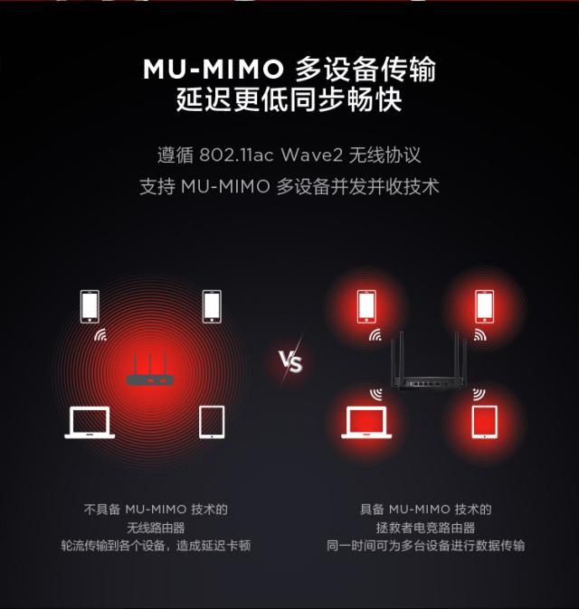 联想(Lenovo)拯救者电竞路由器FogPOD