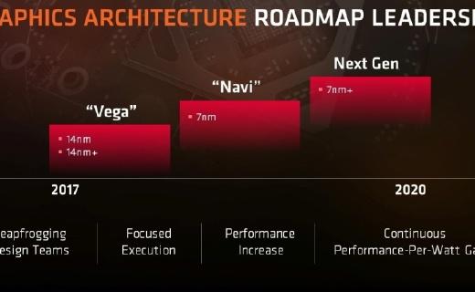 AMD全新显卡Navi现身!AI元件,硬怼英伟达