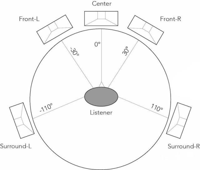 XPUMP智能环绕声效引擎