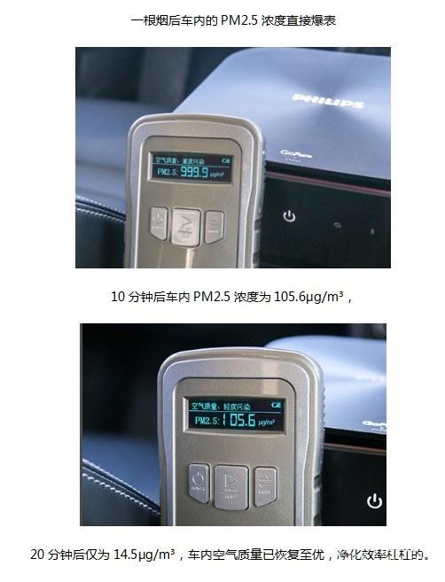 车载空气净化器评测、飞利浦车载净化器