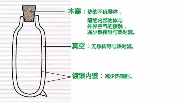 膳魔师(THERMOS)JNL-502保温水杯500ml