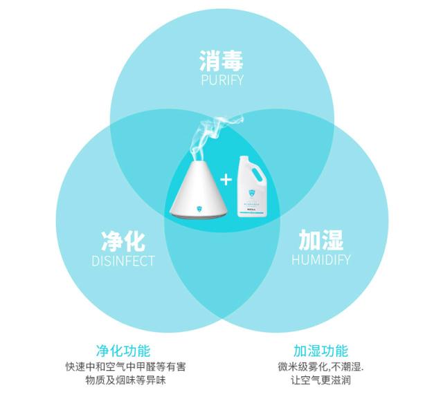白因子雾化空气消毒器