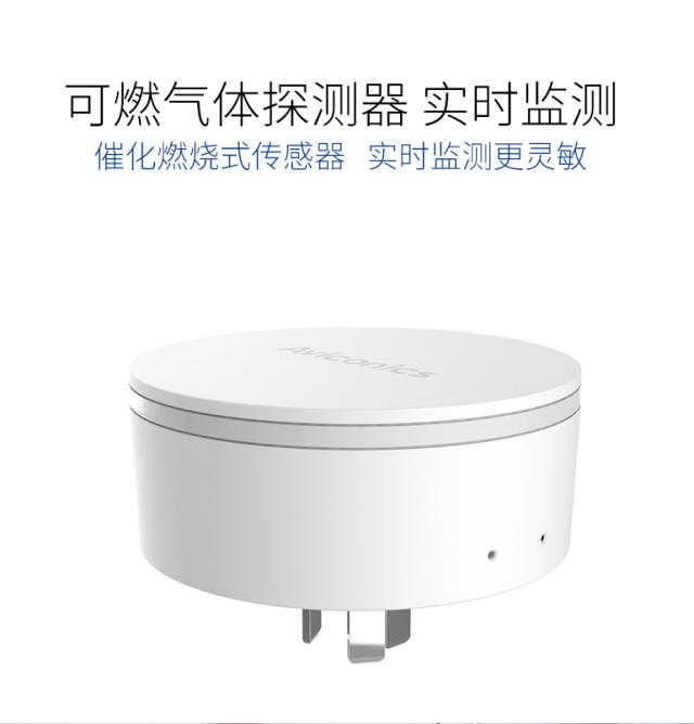 中航电子安防管理系统