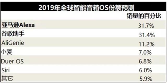 智东西周报:苹果WWDC2019多项更新曝光 甲骨文中国首批裁员500人 刘强东最新投票权曝光