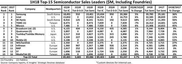 智东西晚报:中国网民数量超8亿 长城汽车发布新能源品牌欧拉