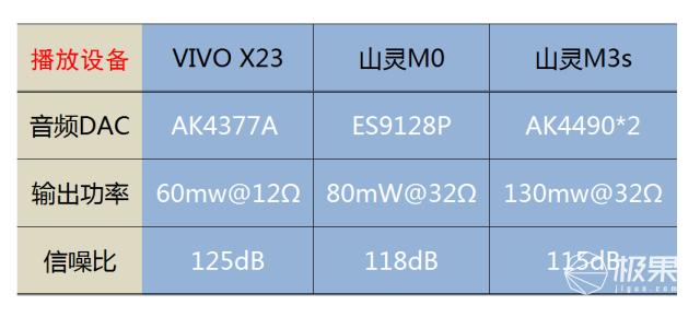 超广角与HiFi加持,背壳流光溢彩,vivoX23评测