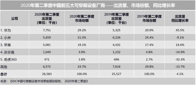 智东西晚报:大陆集团为省钱或裁员3万 8月国内汽车行业销量同比增长11%