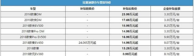 智东西晚报:采埃孚70亿美元收购威伯科 深圳违规共享单车将入黑名单