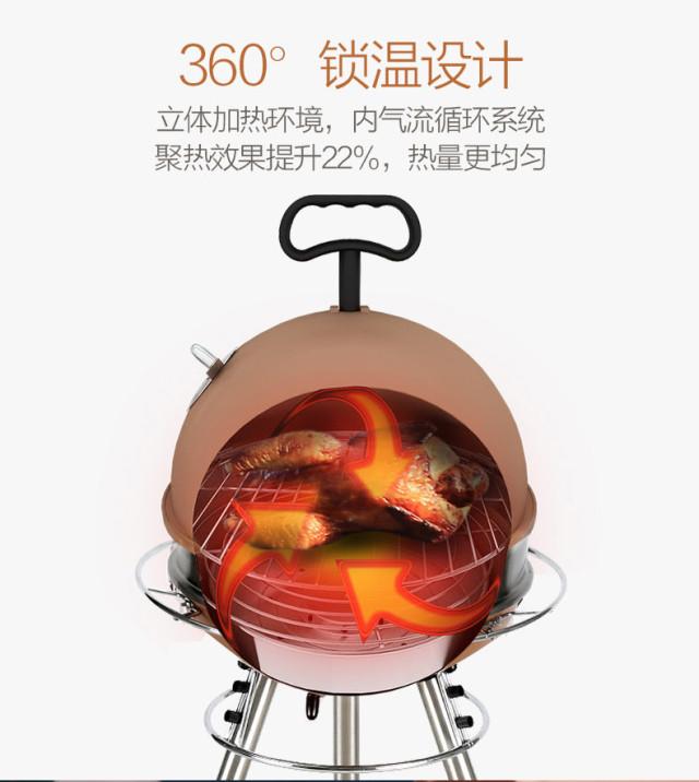 欧文的派对星球创意烤炉