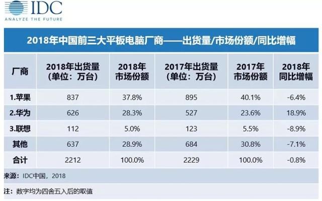 智东西早报:百度领投威马汽车30亿C轮融资 谷歌超越史上最强GAN