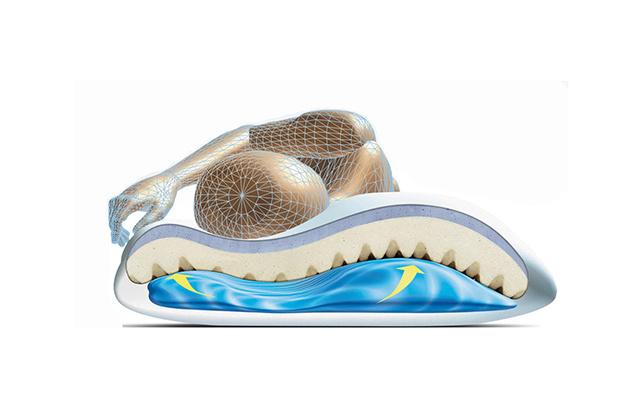美的宝(Mediflow)两只装记忆凝胶安眠水枕头