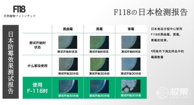 F118天然植物芬多精