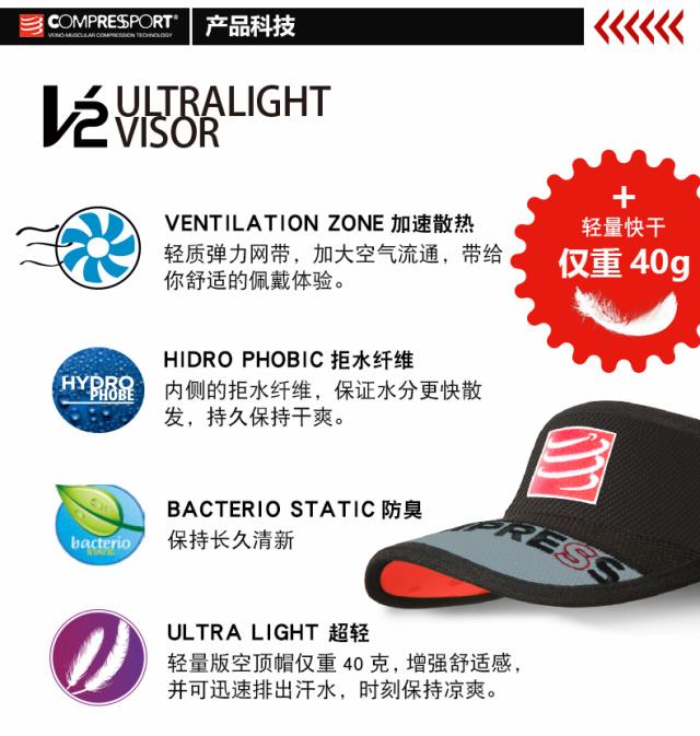 CompressportV2空顶运动帽子