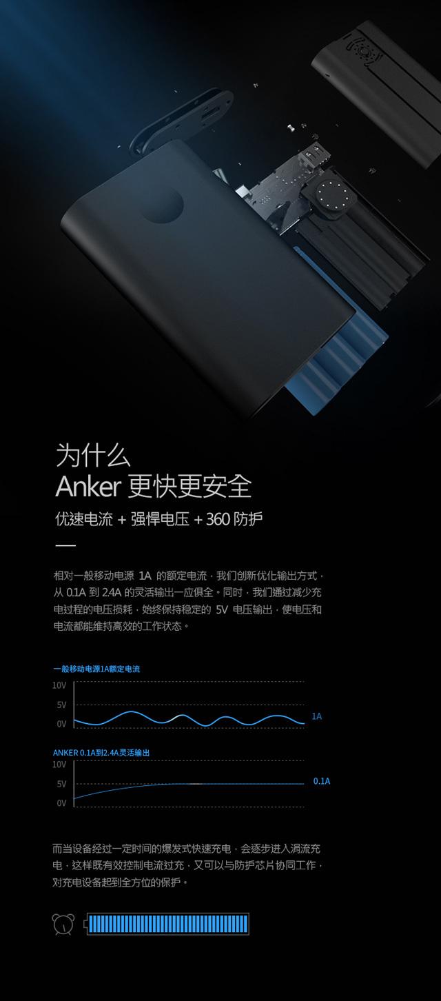 AnkerA1621超极充+数据线套装