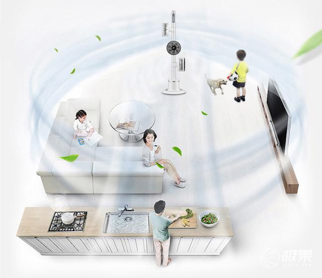 QGAirMax空气循环扇