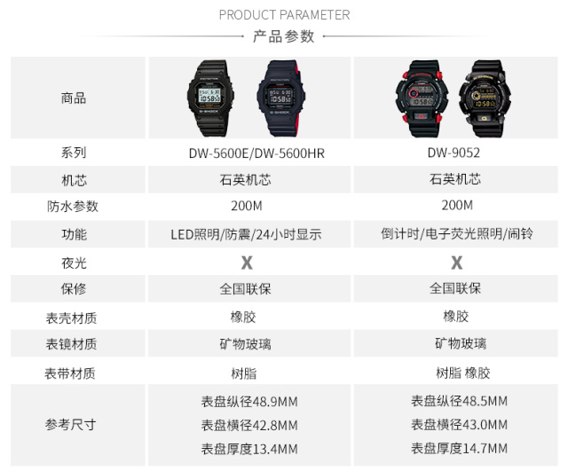 G-shockDW5600腕表
