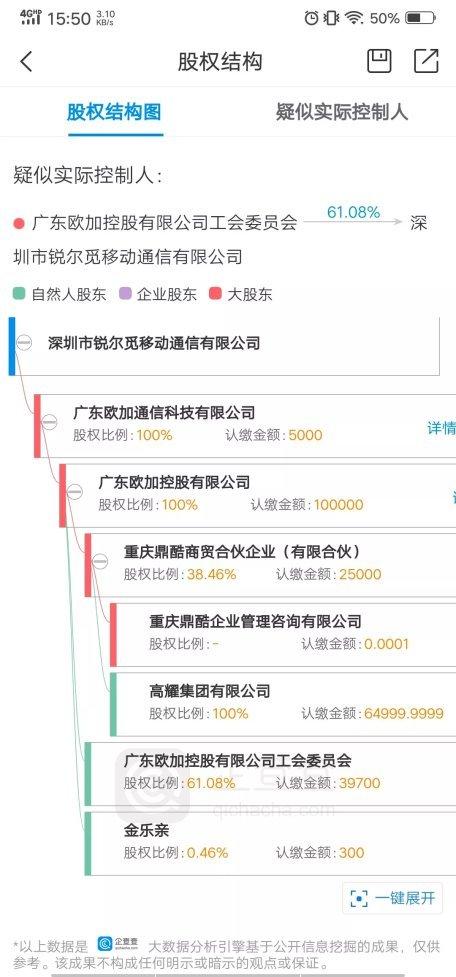 智东西早报:工信部公布互联网公司百强榜 FB市值单日蒸发千亿美元