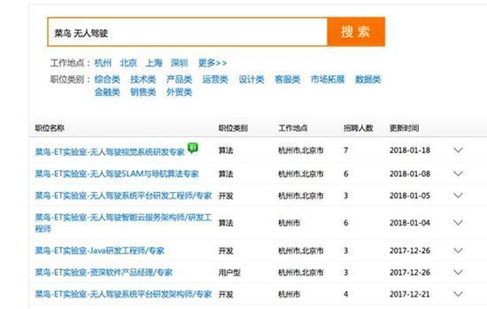 智东西早报:奥迪首款纯电车开始预售  传哈罗单车获10亿刀融资