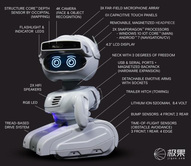 大眼萌!可编程机器人MistyII即将发货,配置豪华售价亲民