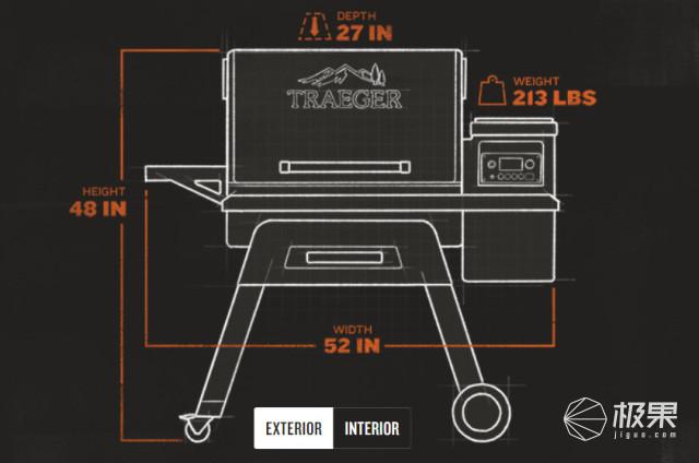 全球吃货刷屏膜拜!美国全自动BBQ神器:5分钟做出ins风爆款大餐