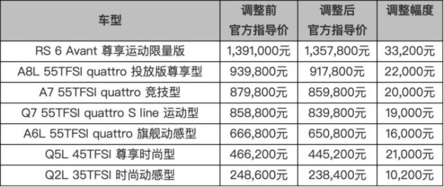 智东西早报:苹果二代AirPods耳机开售 银隆已冻结魏银仓股权