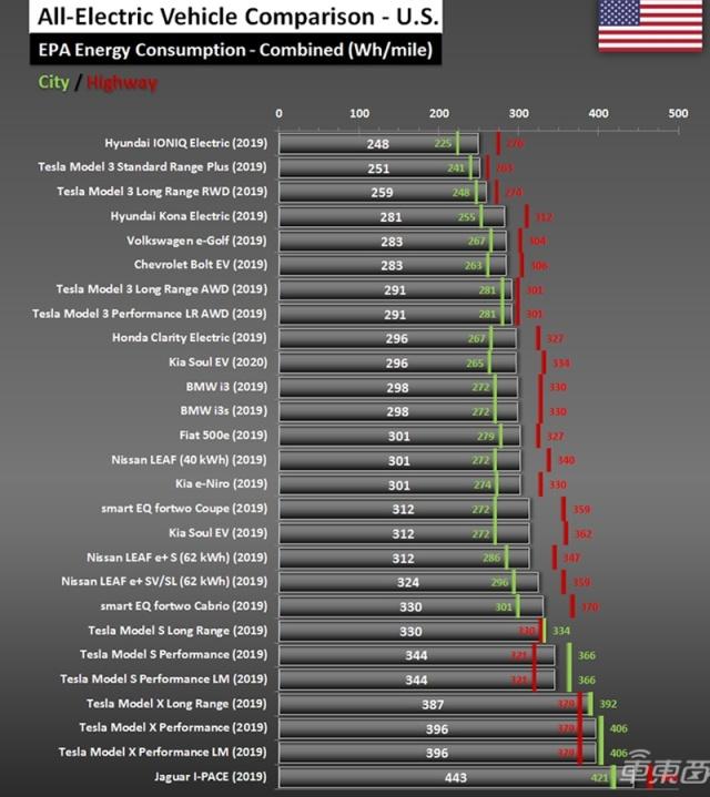 智东西周报:MIT宣布停止和华为中兴合作 百度下半年拟推无人出租 运营商11月底前提供携号转网