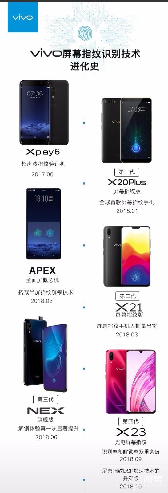 vivoX23手机