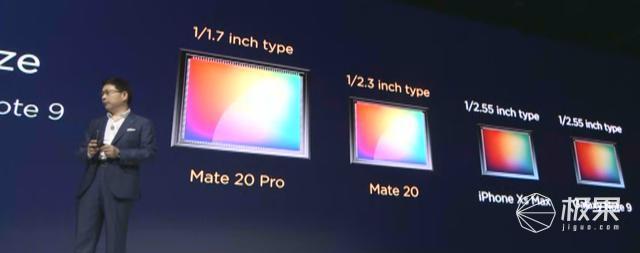 有缺點嗎?華為Mate20Pro發布:超廣角+超級快充,支持3D結構光