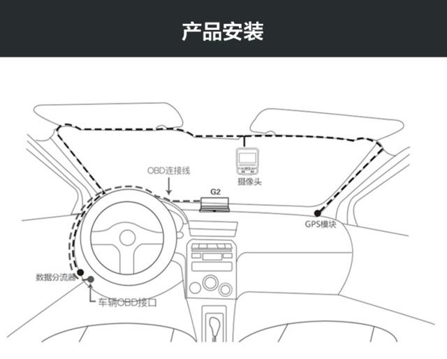 歐果G2-HUD升級款行車助手