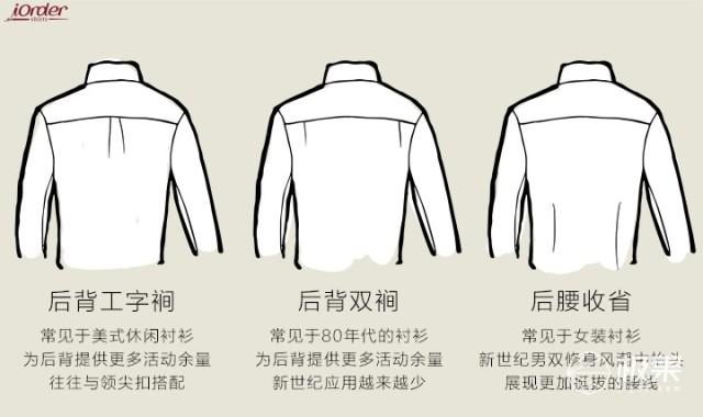 衬衫选择指南:挑选合适的衬衫要注意哪些