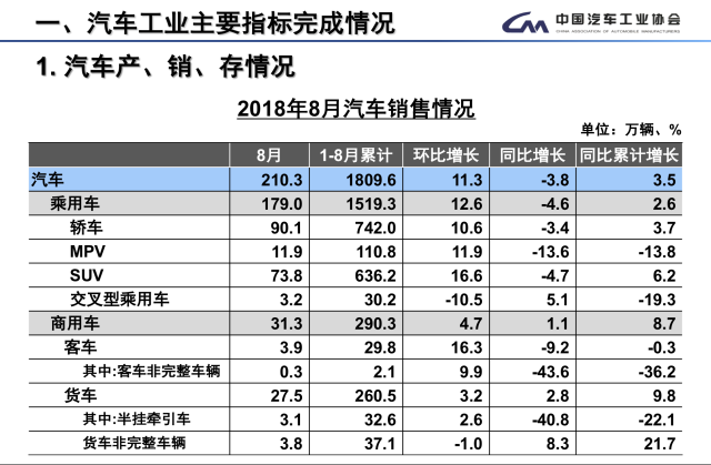 智东西晚报:交通部:顺风车无期限停改 中国5G实现基本商用