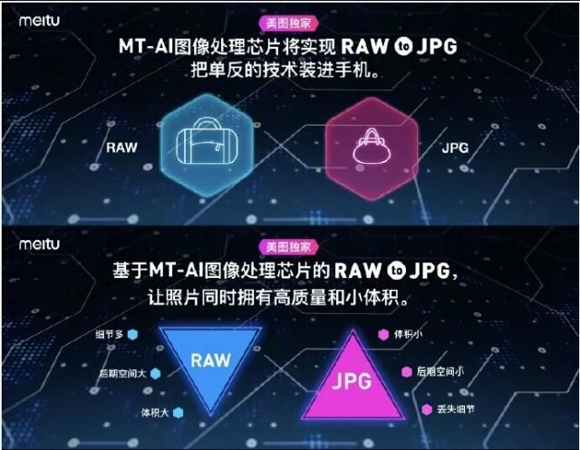 智东西早报:小米IPO公开认购超10倍 美图推自研手机图像芯片
