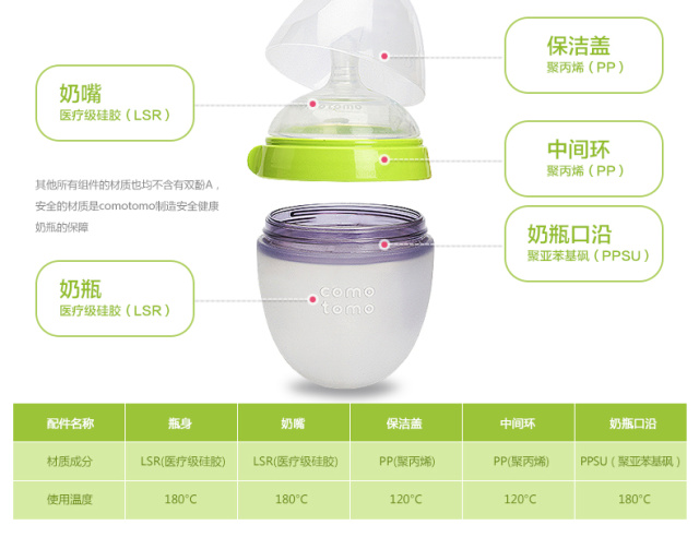 Comotomo母乳质感奶瓶硅胶奶瓶