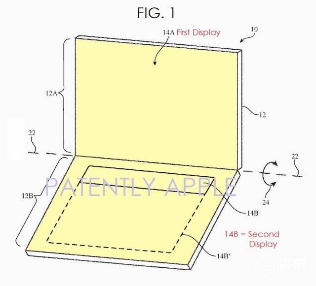 苹果新专利曝光,新MacBook要变双屏?