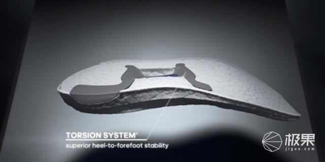 锐步(Reebok)InstaPumpFuryASYM不对称运动鞋