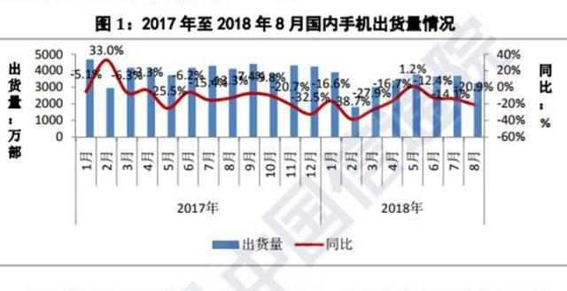 智东西早报:彭博社曝光苹果8款新品 特斯拉上海注册资本增至46亿