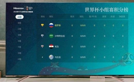 AI解说登场!能说会撩还能叫外卖,海信人工智能助你爽看世界杯!