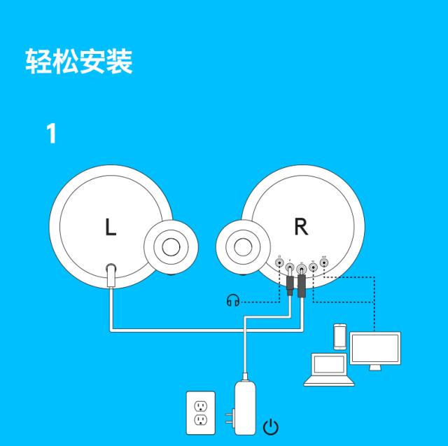 罗技(Logitech)MXSOUND无线蓝牙音箱