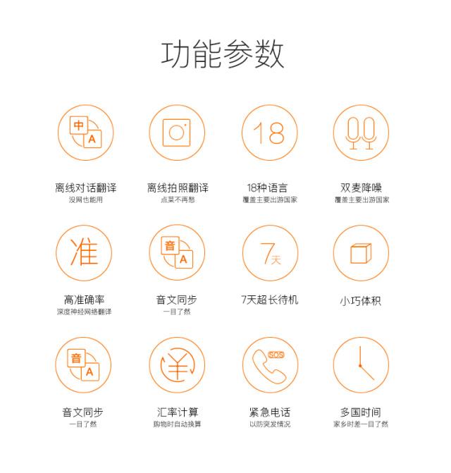搜狗(Sogou)TR181翻译器